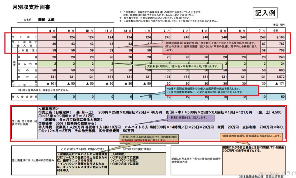 日本政策金融公庫の融資作成の際に月別収支計画書は必須です。